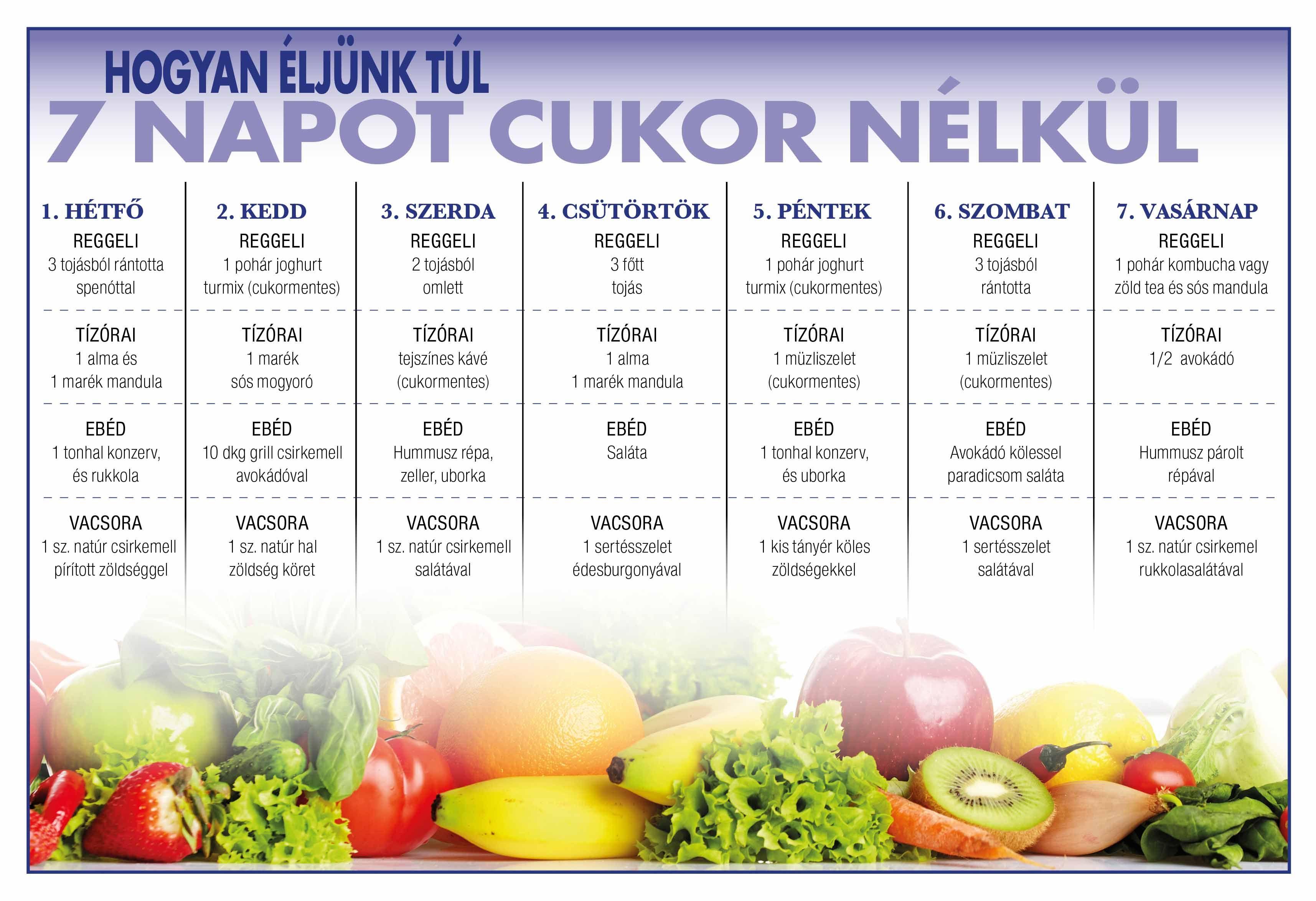 1 hónapos fogyókúrás étrend