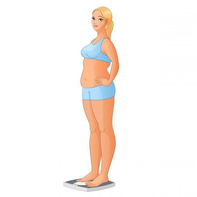 hogyan égethető testzsír nő