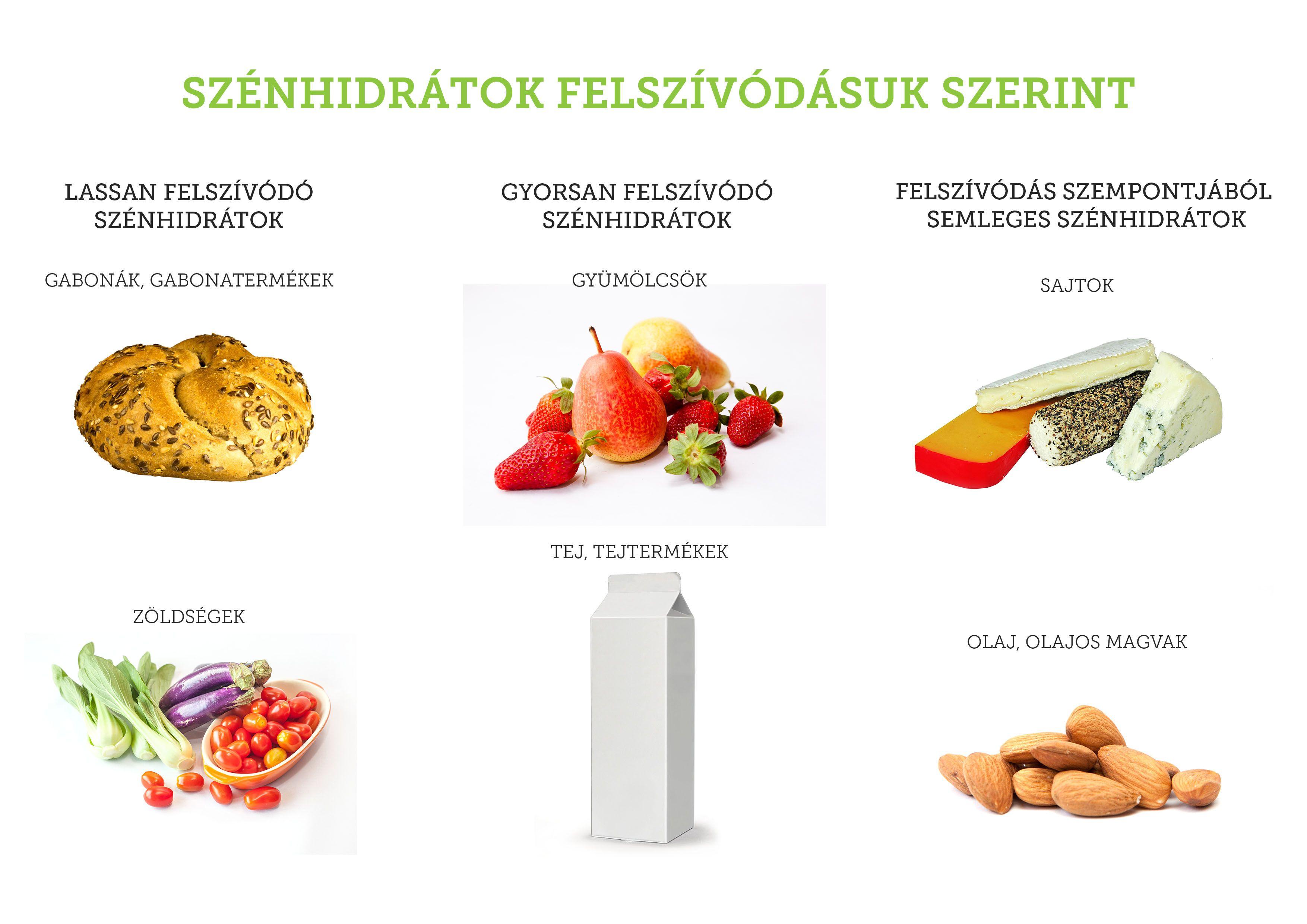 enni egészségesen)