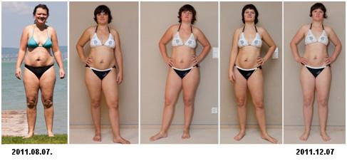 7 kg fogyás 1 hónap alatt