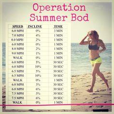 30 napos IR diéta-tár   Zsírégető ételek, Egészséges étkezés, Zöldségételek
