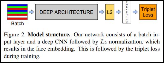 Tensorflow - hozzáadásával L2 szabályozási veszteség egyszerű példa