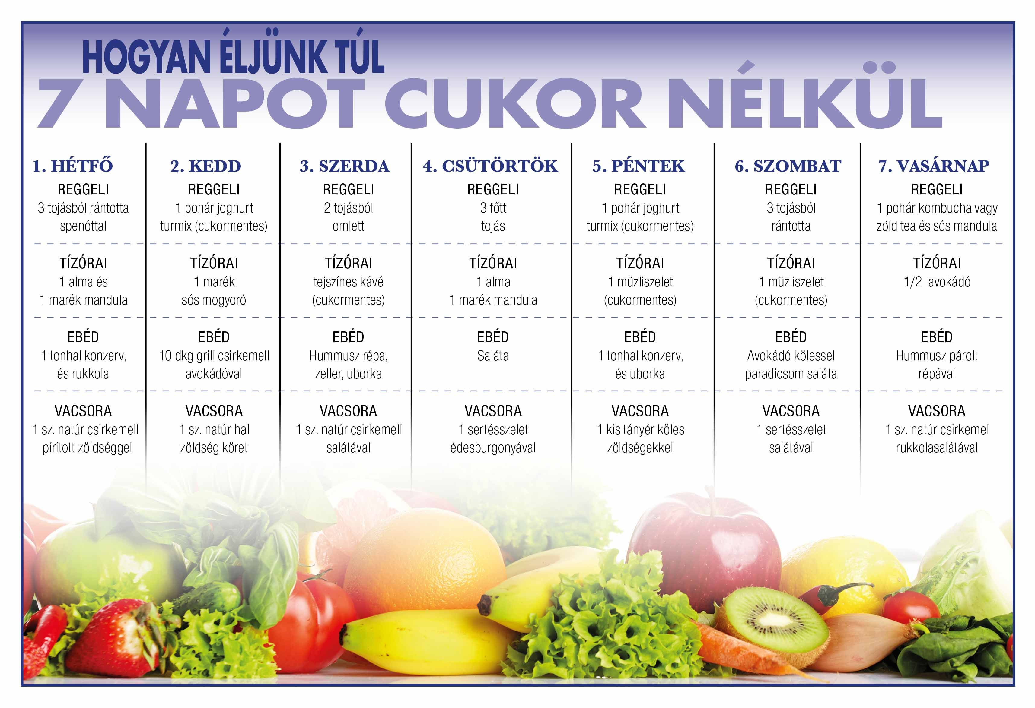egészséges heti fogyási cél)
