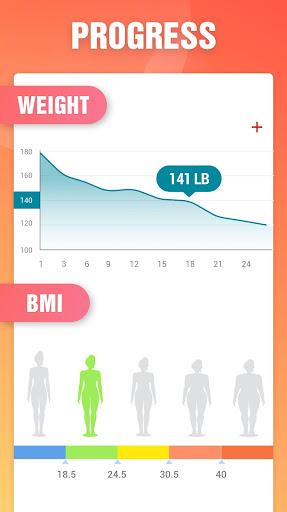 legnépszerűbb alkalmazások, amelyek segítik a fogyást)