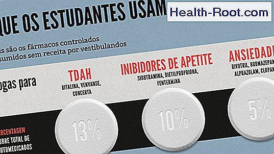 metilfenidát fogyás felnőtteknél)