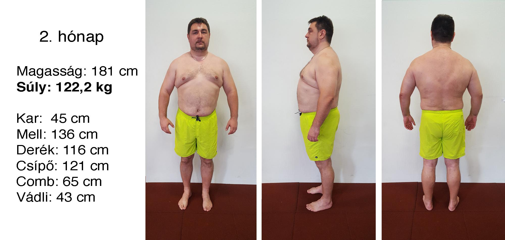 normál fogyás 1 hónap alatt