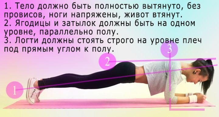 A 7 legjobb eszköz otthoni edzéshez: tökéletes izomzatot formálhatsz velük - Fogyókúra | Femina
