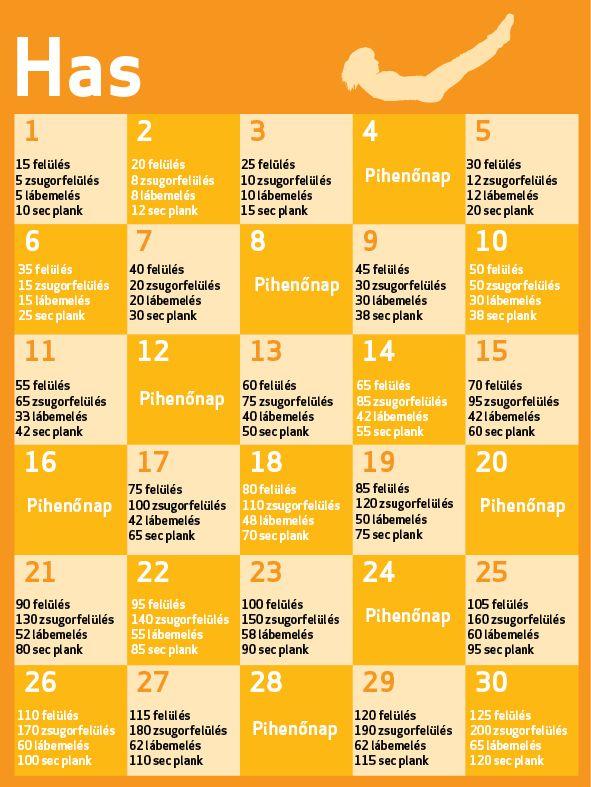 10 hetes fogyás kihívás)