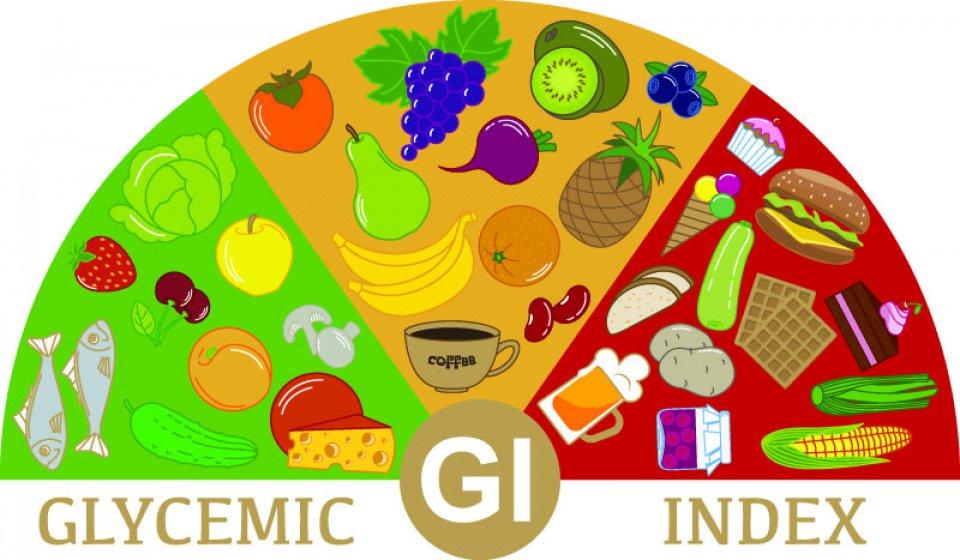 alacsony glikémiás és fogyás