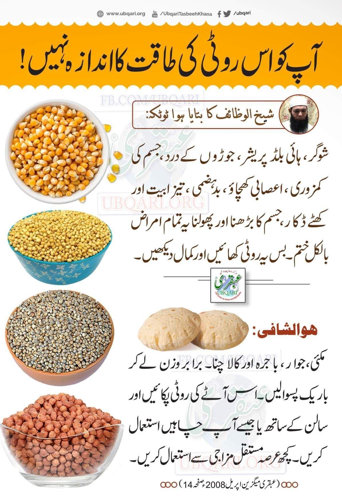 ubqari tippek a fogyáshoz)
