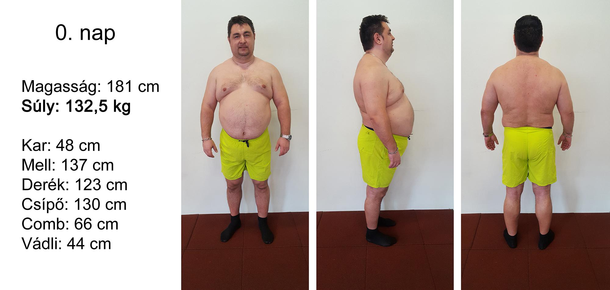 fogyás 60 font 3 hónap alatt