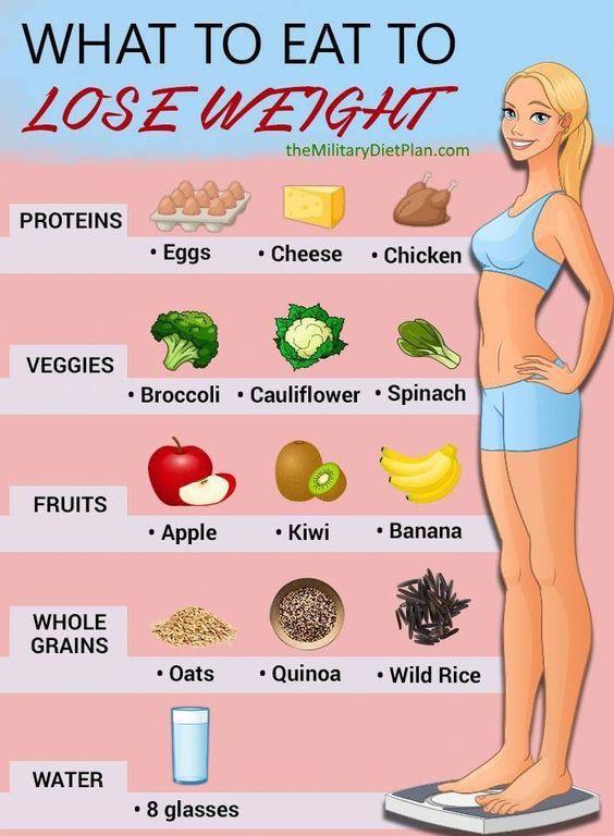 Zinzino fehérjeporral a fogyásért - Zinzino omega-3 teszt
