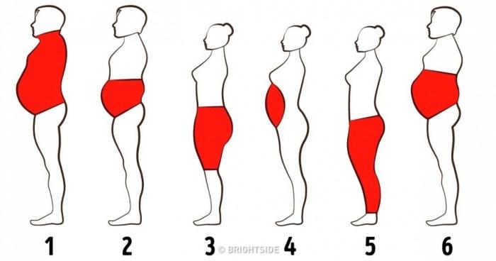 a legjobb módszer a felesleges testzsír égetésére