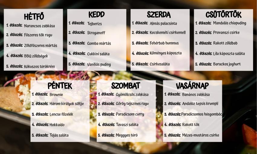 diétás heti menü