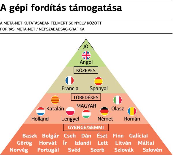 5 ok, hogy miért Máltán tanuljunk angolul   Világjáró