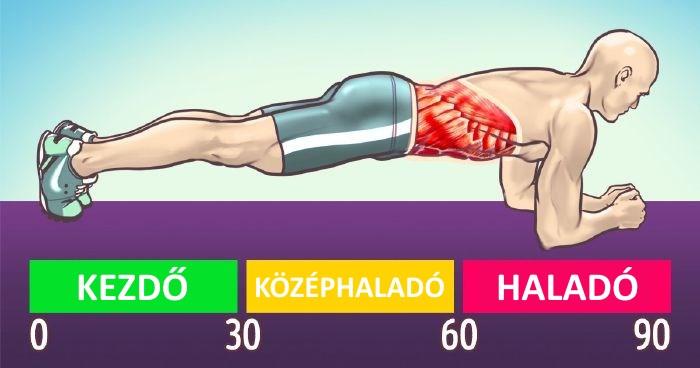 hatékony módja a zsírégetésnek otthon)