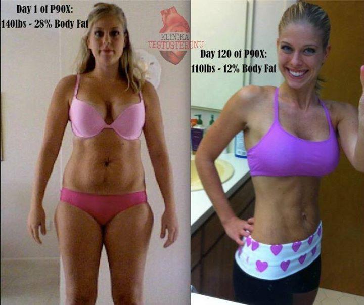 Mennyi kalóriát égetnek meg a Kenpo & P90x? - The healthy post