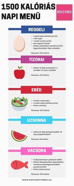 1500 kalória diéta)