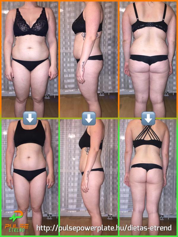 felhasználja a fogyás 30 kg súlycsökkentési sikertörténetek