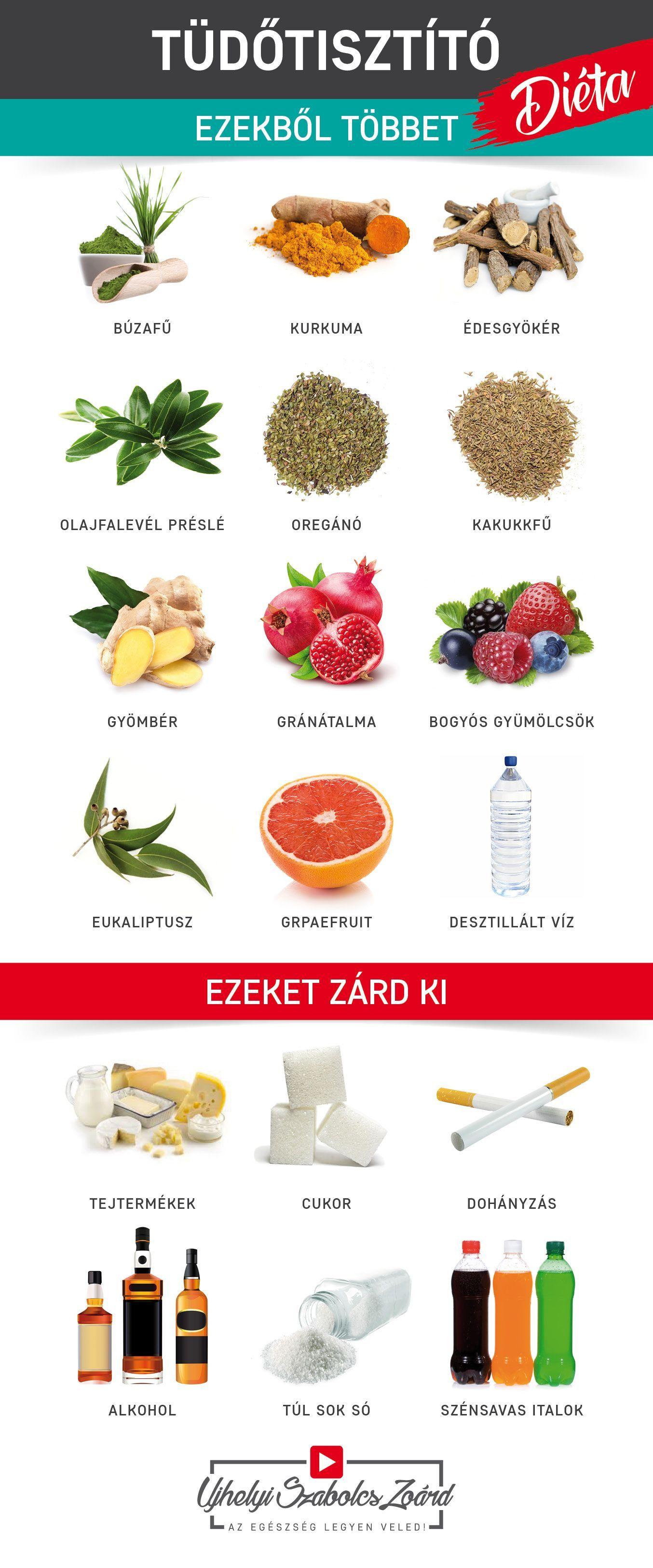 az egészségre káros vagy jó zsírégető)
