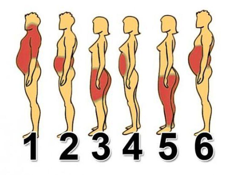 egészségügyi tippek a zsírégetésre