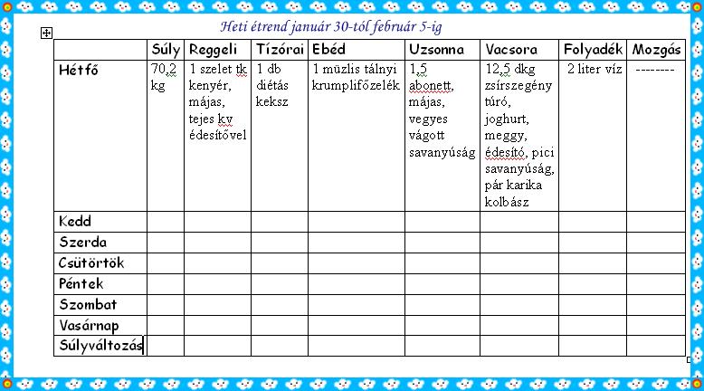 heti étrend táblázat