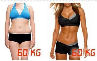 Ideális testsúly kiszámítása