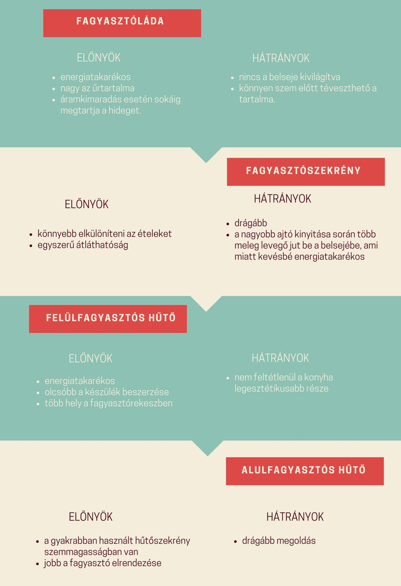 a zsírégetők előnyei és hátrányai)