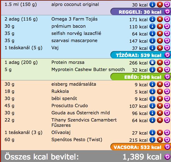 A ketogén étrend, a szervezet zsírégető üzemmódra kapcsol - BioFamily