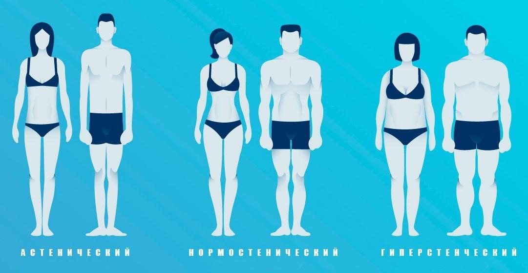 test vékony ember