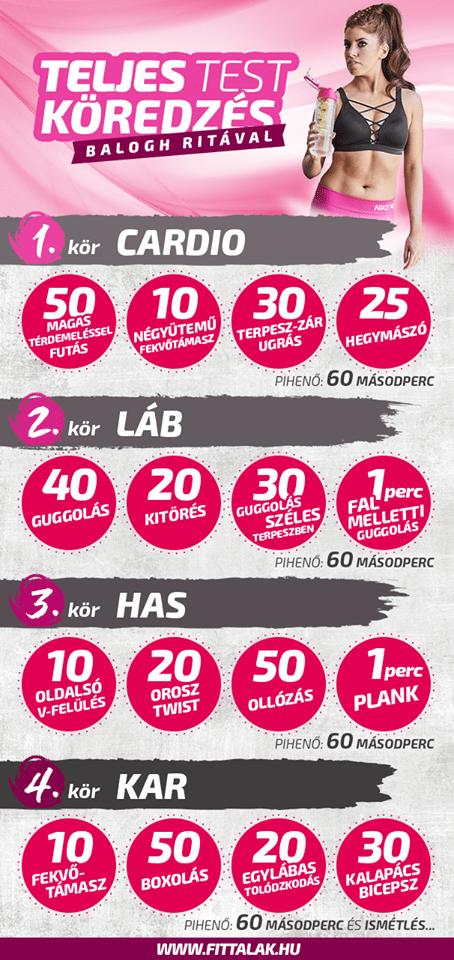 10 tipp, hogyan lehet gyorsan lefogyni elveszíti az utolsó kis testzsírt