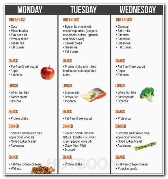 mens fat burning diet