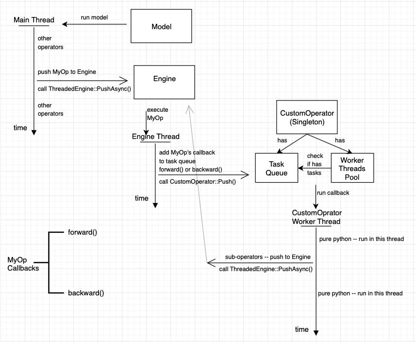 deep-learning - Hogyan számítsuk test / érvényesítés veszteség pycaffe - lugaskonyhak.hu