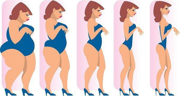 10 tipp, amivel diéta nélkül fogyhatunk