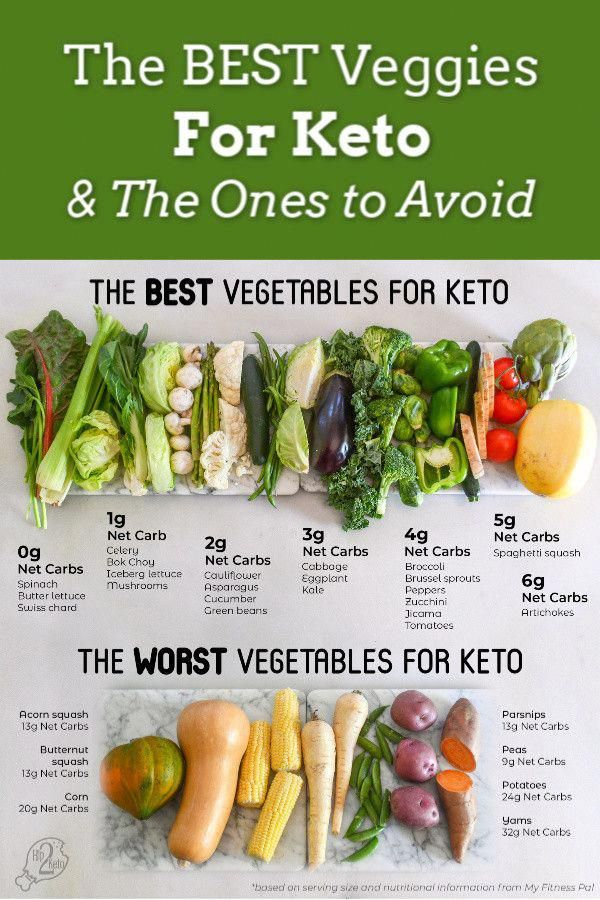 low carb diéta mintaétrend
