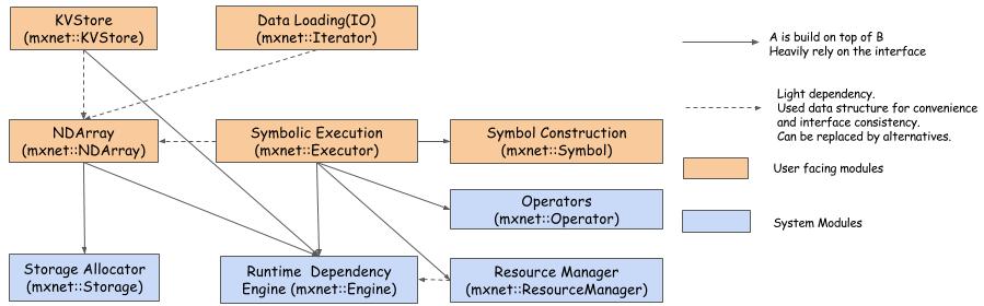 A pytorch, hogyan kell használni a tömeg paramétert F.cross_entropy ()?