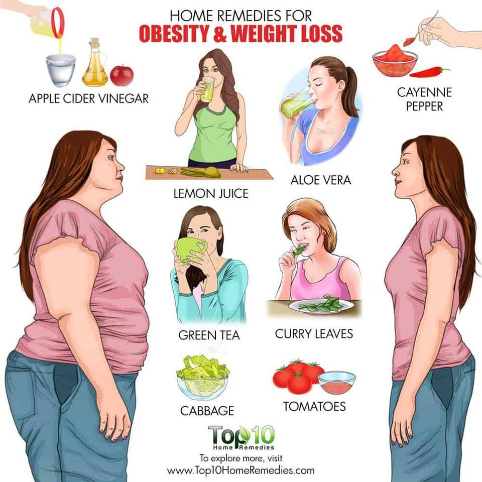 ösztönözni az elhízott embereket a fogyásról