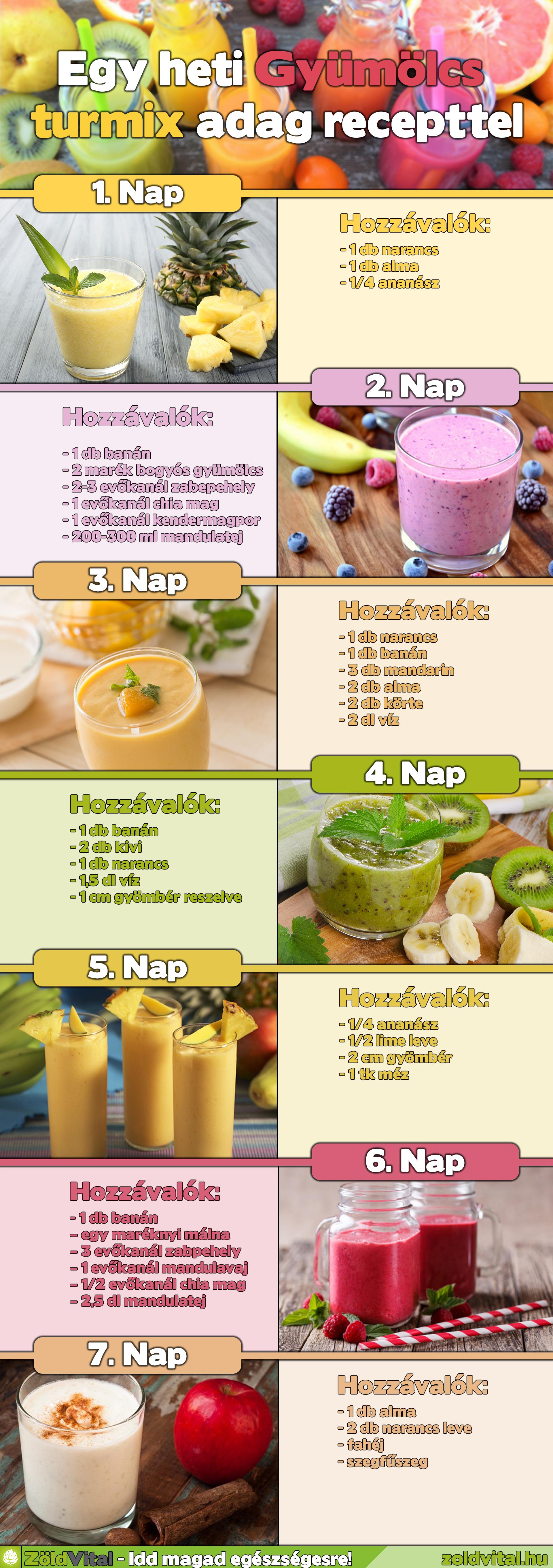 turmix fogyás gyulladáscsökkentő diéta kálcium